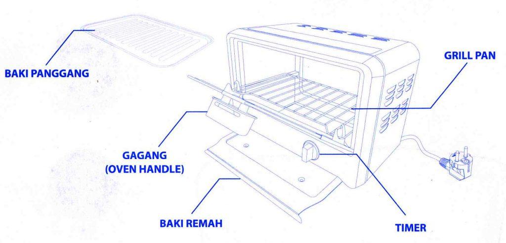 Harga Oven Toaster Miyako 6L 900W OT-106 spesifikasi