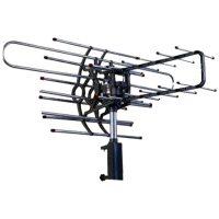 Harga Antena Remote - PF850